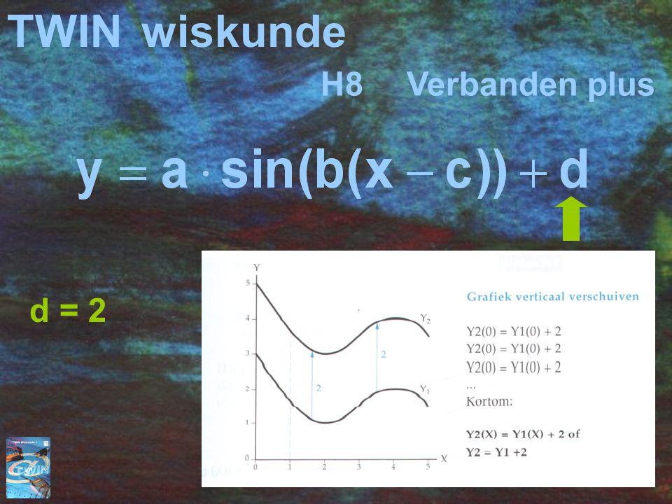 TWIN wiskunde H8 Verbanden plus d = 2
