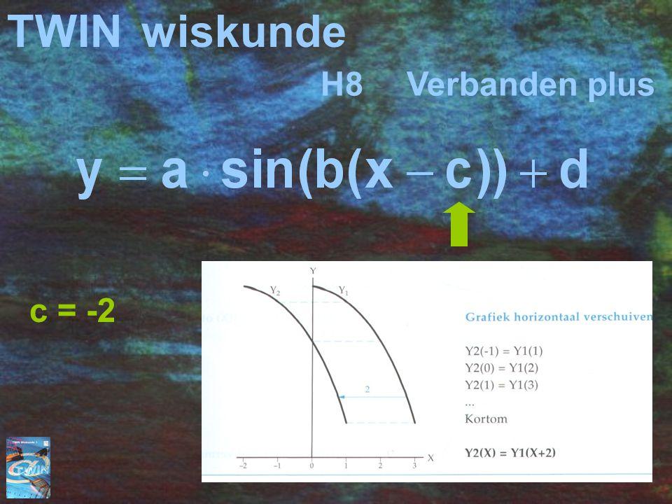 TWIN wiskunde H8 Verbanden plus c = -2