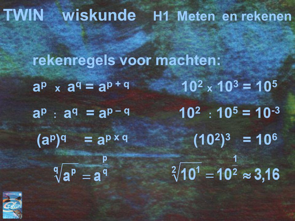 TWIN wiskunde H1 Meten en rekenen
