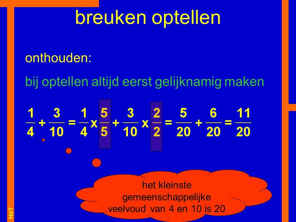 het kleinste gemeenschappelijke veelvoud van 4 en 10 is 20