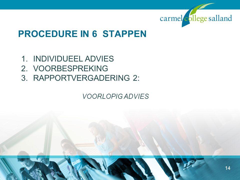 PROCEDURE IN 6 STAPPEN INDIVIDUEEL ADVIES VOORBESPREKING