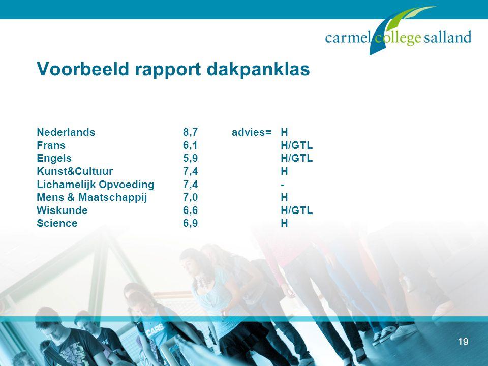 Voorbeeld rapport dakpanklas Nederlands. 8,7. advies=. H Frans. 6,1
