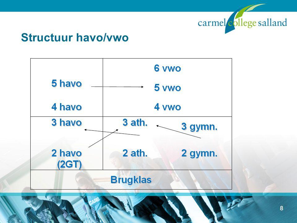 Structuur havo/vwo