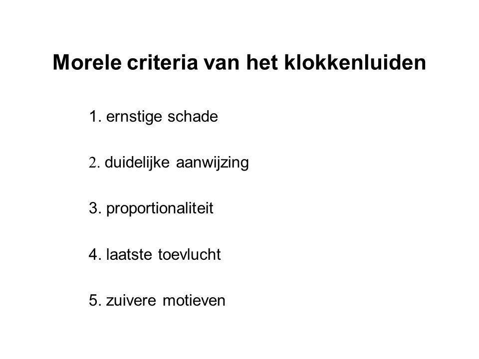 Morele criteria van het klokkenluiden