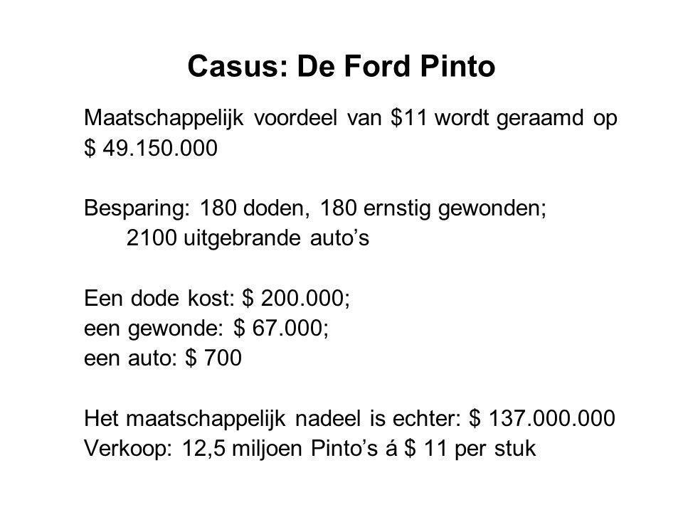 Casus: De Ford Pinto Maatschappelijk voordeel van $11 wordt geraamd op
