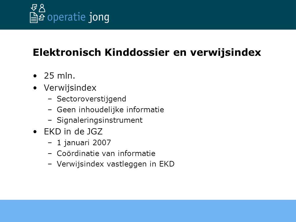 Elektronisch Kinddossier en verwijsindex