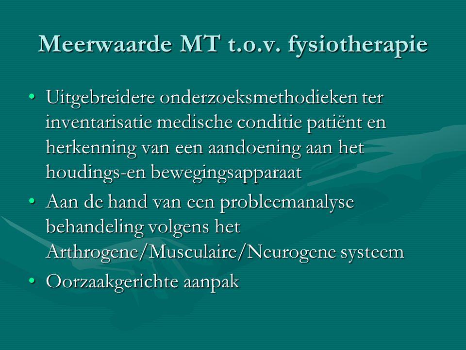 Meerwaarde MT t.o.v. fysiotherapie