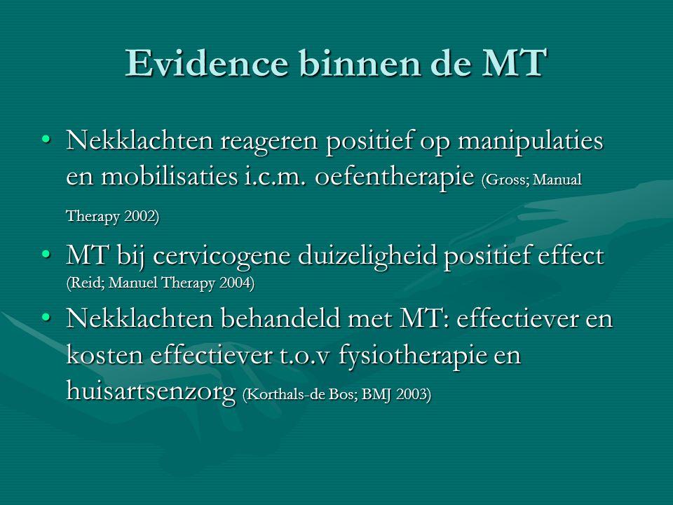 Evidence binnen de MT Nekklachten reageren positief op manipulaties en mobilisaties i.c.m. oefentherapie (Gross; Manual Therapy 2002)