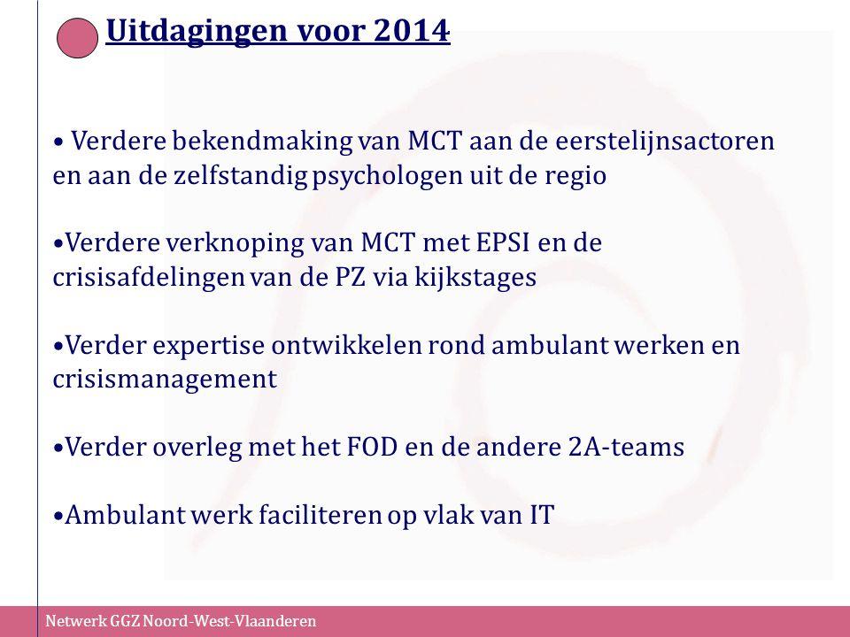 Uitdagingen voor 2014 Verdere bekendmaking van MCT aan de eerstelijnsactoren en aan de zelfstandig psychologen uit de regio.