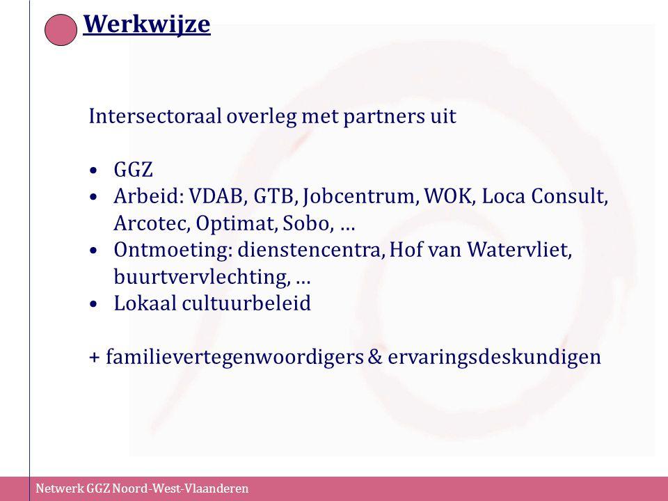 Werkwijze Intersectoraal overleg met partners uit GGZ