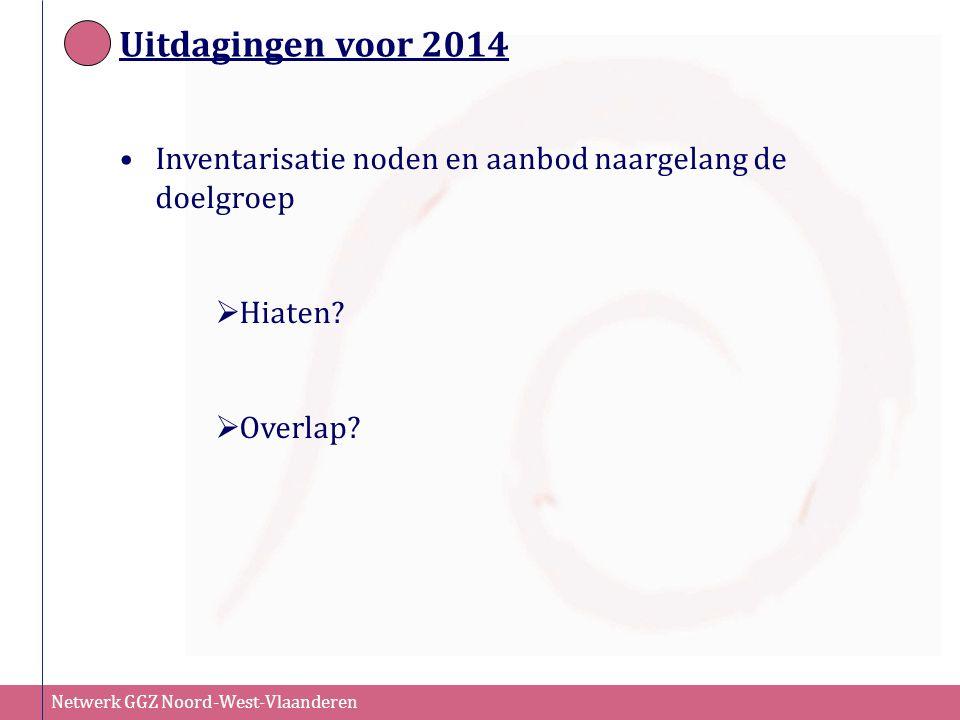 Uitdagingen voor 2014 Inventarisatie noden en aanbod naargelang de doelgroep Hiaten Overlap