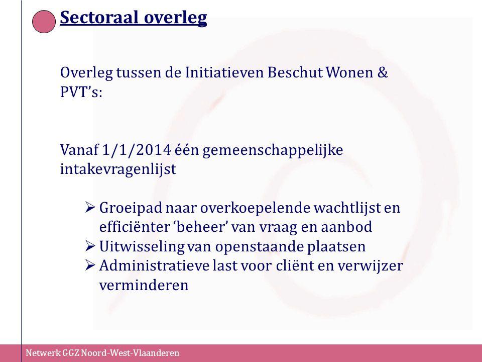 Sectoraal overleg Overleg tussen de Initiatieven Beschut Wonen & PVT's: Vanaf 1/1/2014 één gemeenschappelijke intakevragenlijst.