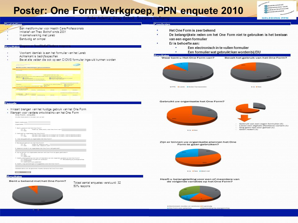 Poster: One Form Werkgroep, PPN enquete 2010