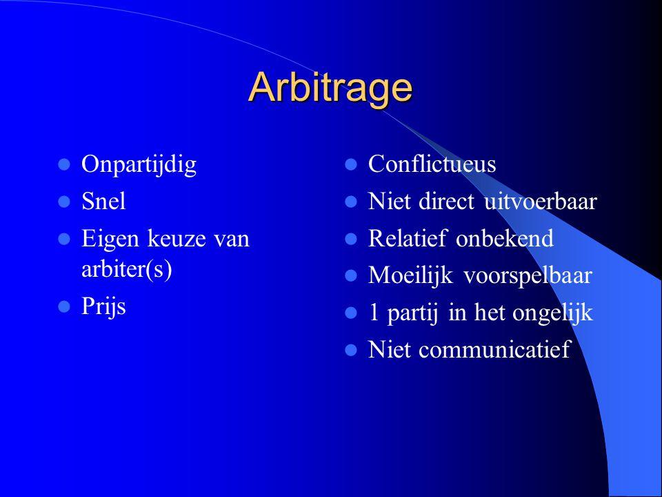 Arbitrage Onpartijdig Snel Eigen keuze van arbiter(s) Prijs