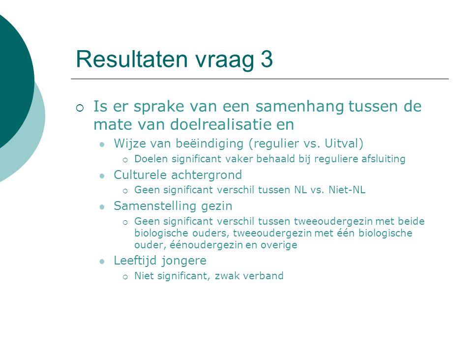 Resultaten vraag 3 Is er sprake van een samenhang tussen de mate van doelrealisatie en. Wijze van beëindiging (regulier vs. Uitval)