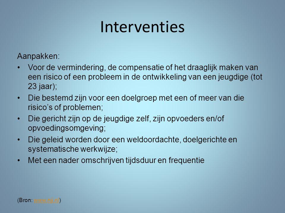 Interventies Aanpakken: