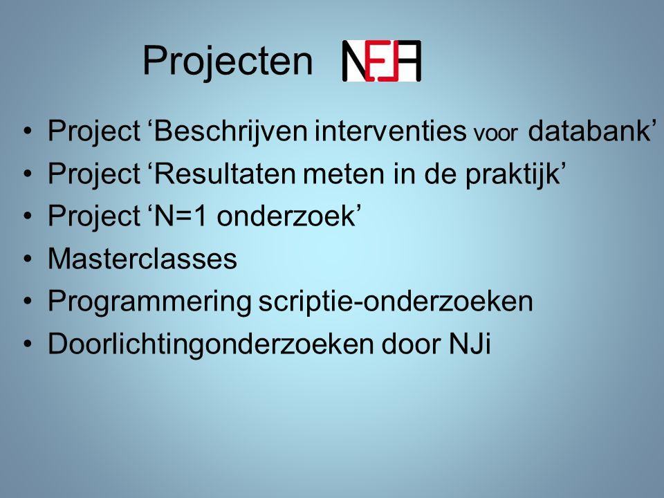 Projecten Project 'Beschrijven interventies voor databank'
