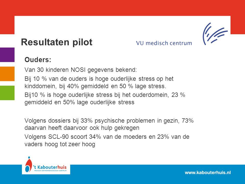 Resultaten pilot Ouders: Van 30 kinderen NOSI gegevens bekend: