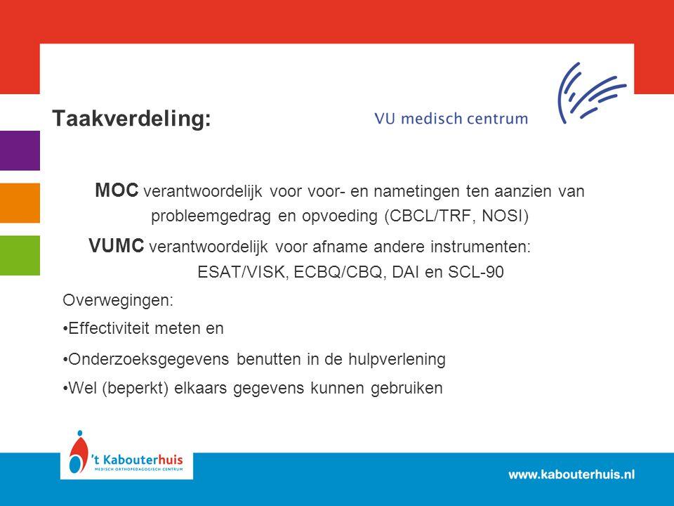 Taakverdeling: MOC verantwoordelijk voor voor- en nametingen ten aanzien van probleemgedrag en opvoeding (CBCL/TRF, NOSI)