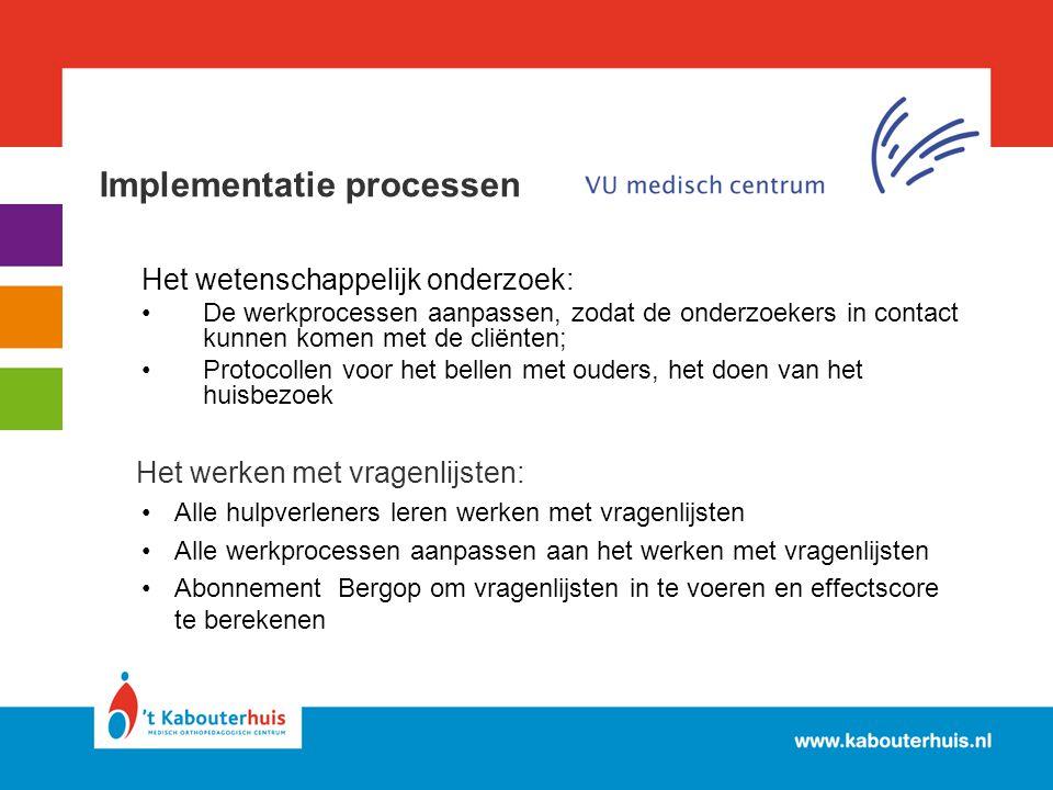 Implementatie processen