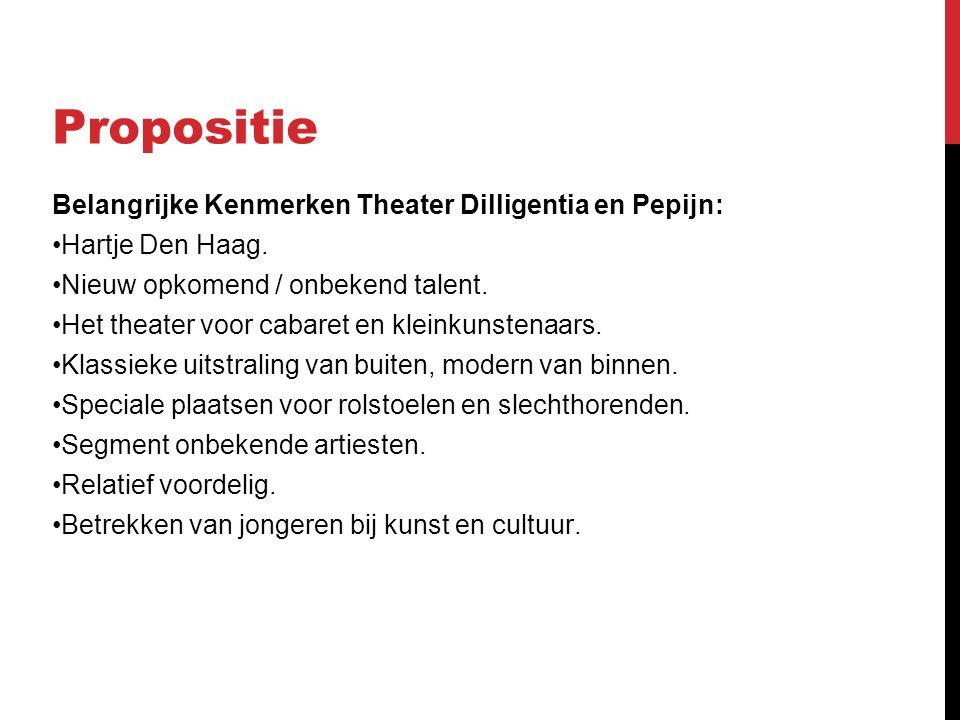 Propositie Belangrijke Kenmerken Theater Dilligentia en Pepijn: