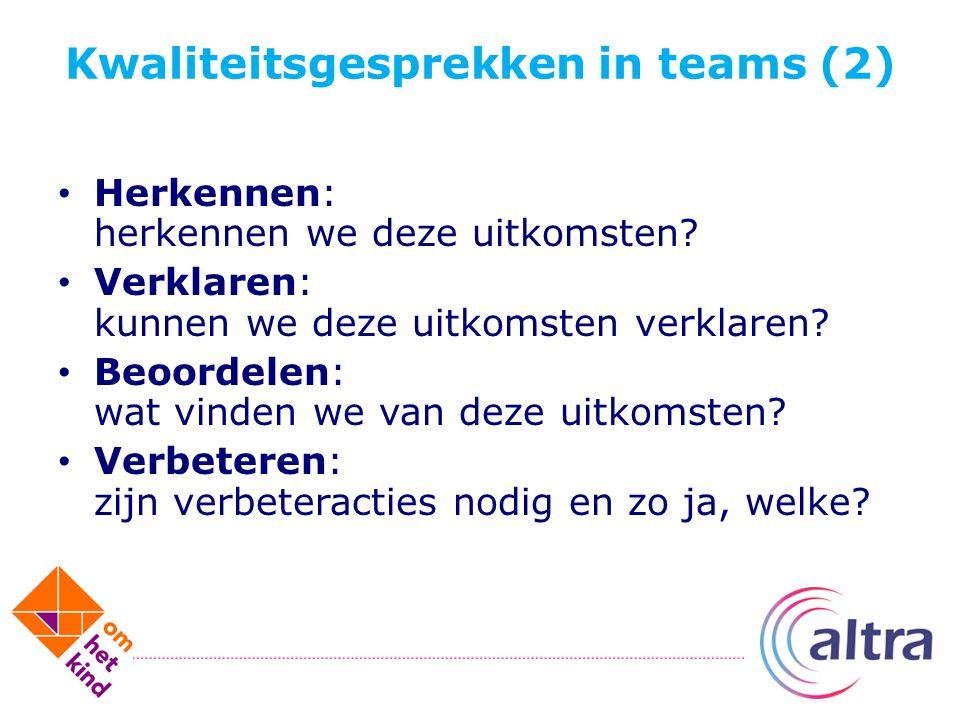 Kwaliteitsgesprekken in teams (2)
