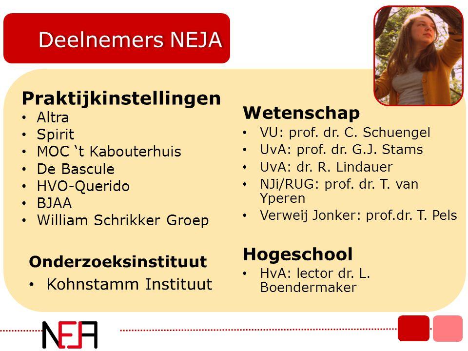 Deelnemers NEJA Praktijkinstellingen Wetenschap Hogeschool