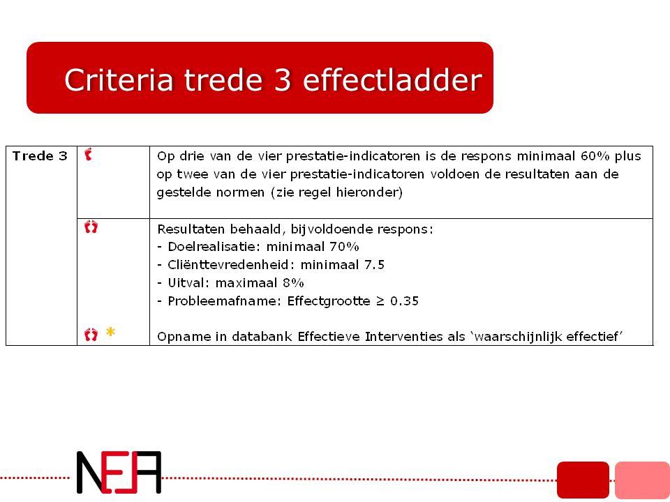 Criteria trede 3 effectladder