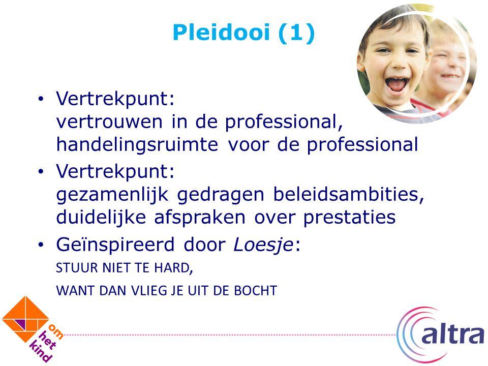 Pleidooi (1) Vertrekpunt: vertrouwen in de professional, handelingsruimte voor de professional.