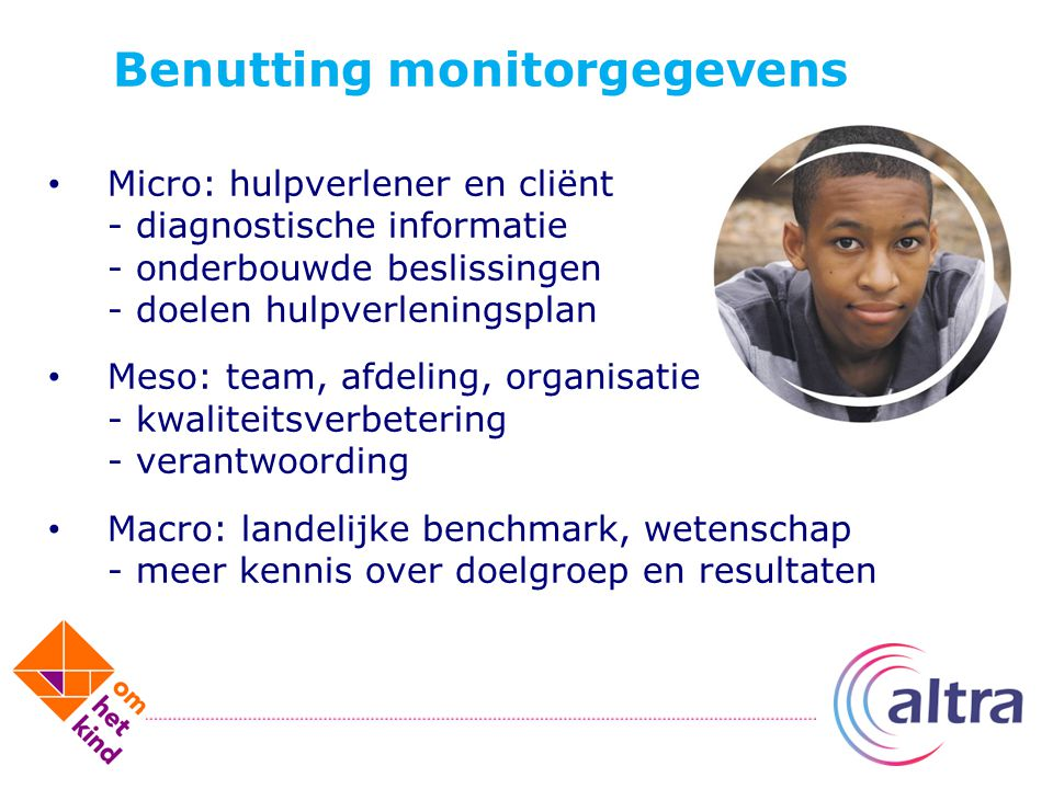 Benutting monitorgegevens