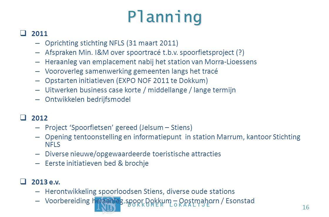 Planning 2011 Oprichting stichting NFLS (31 maart 2011)