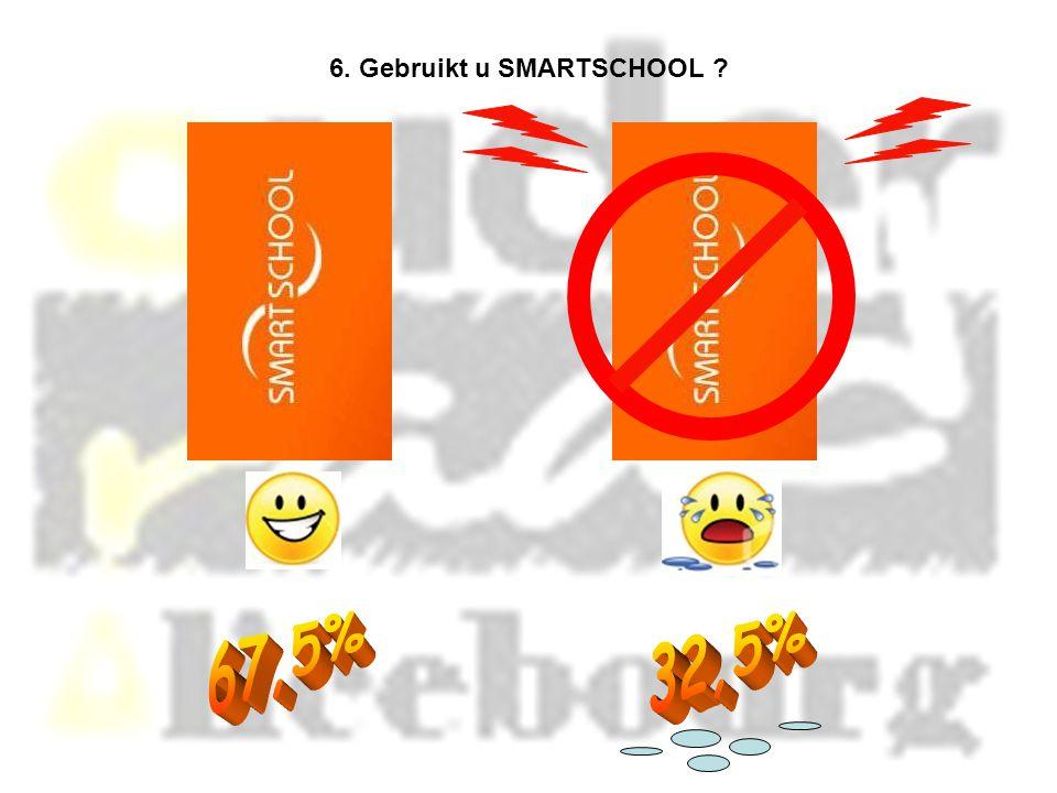6. Gebruikt u SMARTSCHOOL