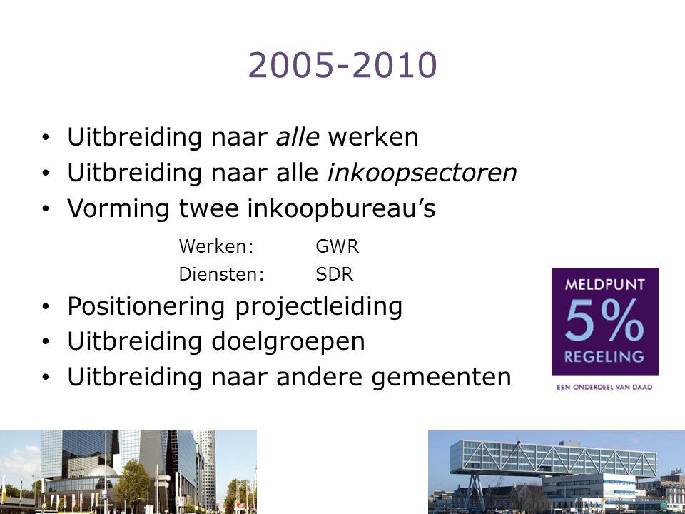 2005-2010 Uitbreiding naar alle werken