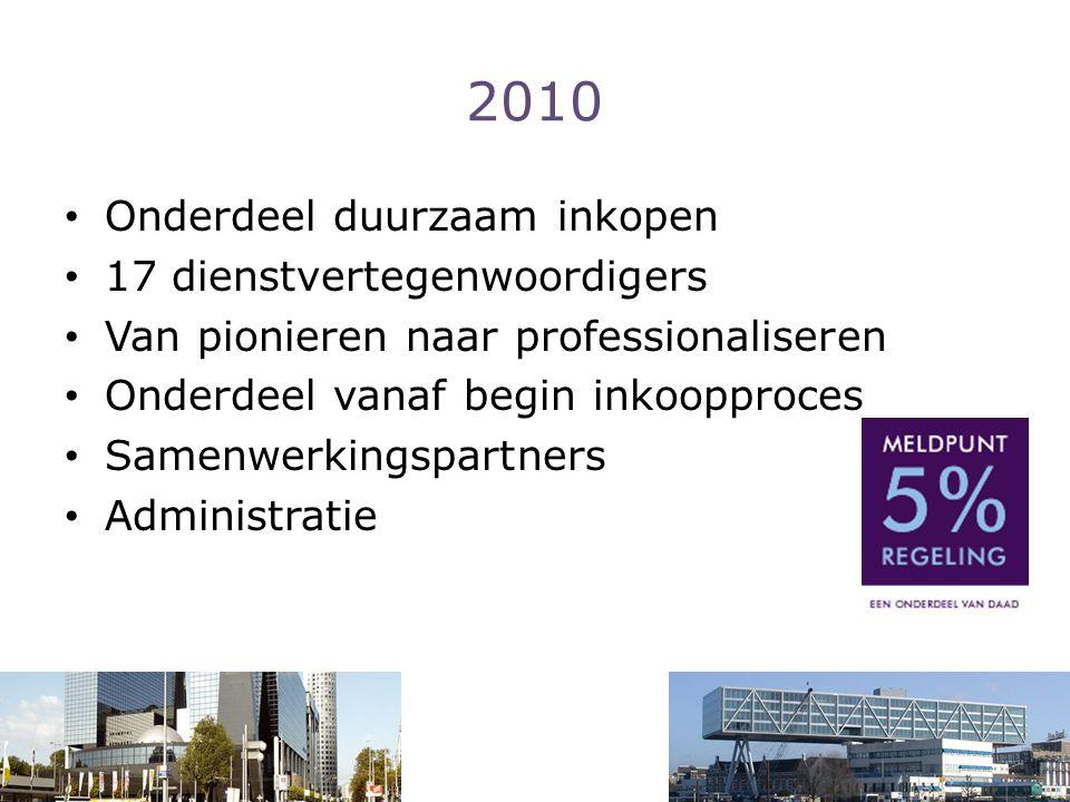 2010 Onderdeel duurzaam inkopen 17 dienstvertegenwoordigers