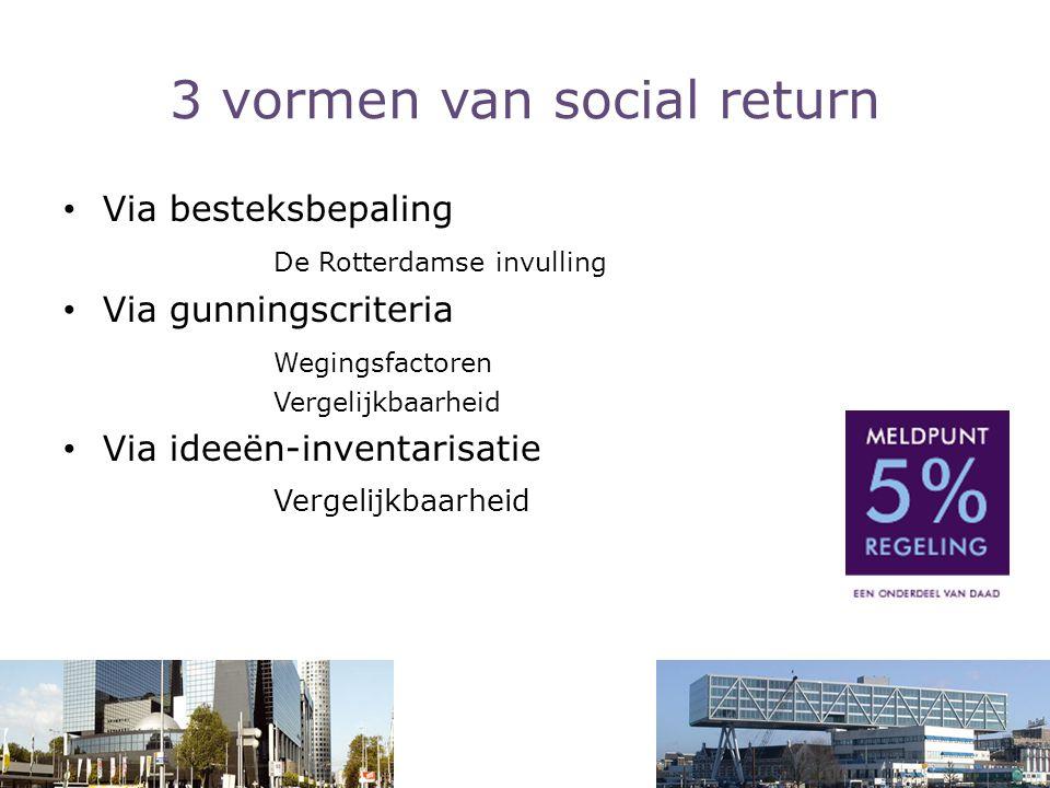 3 vormen van social return