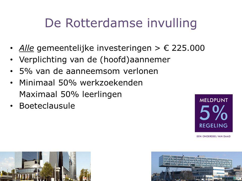 De Rotterdamse invulling