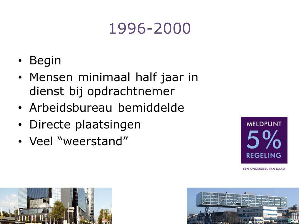 1996-2000 Begin Mensen minimaal half jaar in dienst bij opdrachtnemer