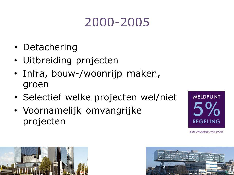 2000-2005 Detachering Uitbreiding projecten