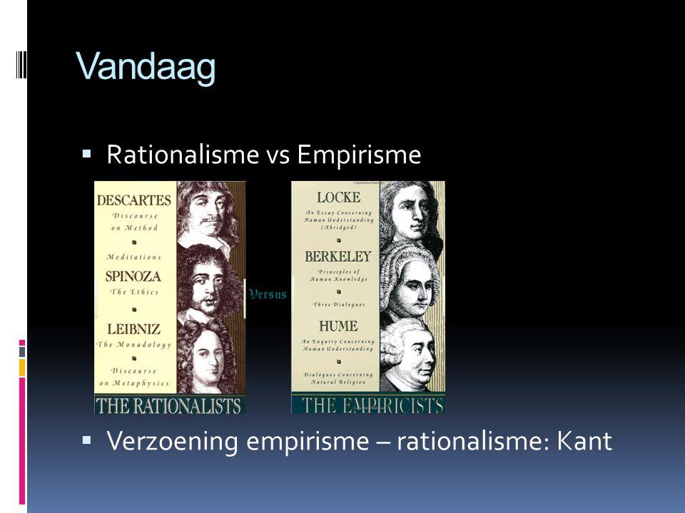Vandaag Rationalisme vs Empirisme