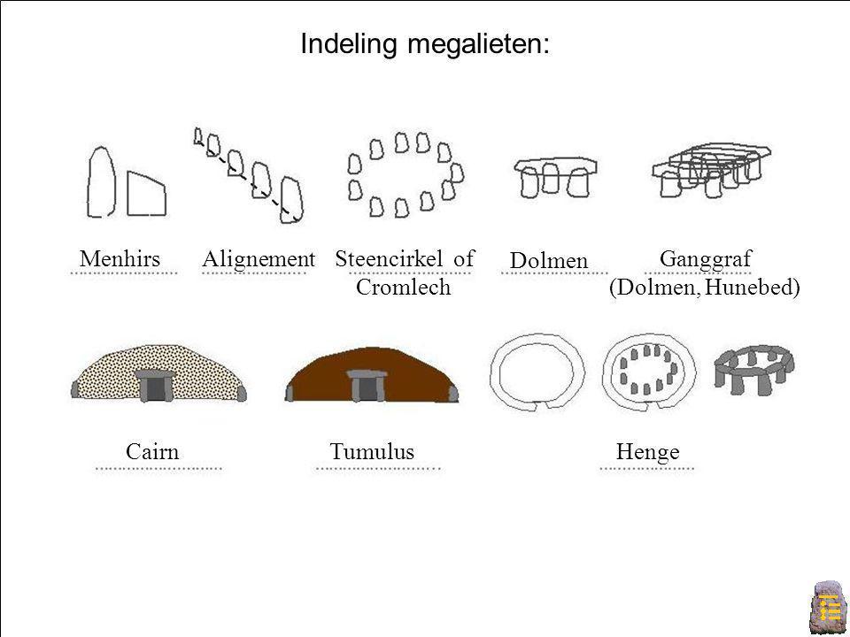 Indeling Indeling megalieten: Menhirs Alignement