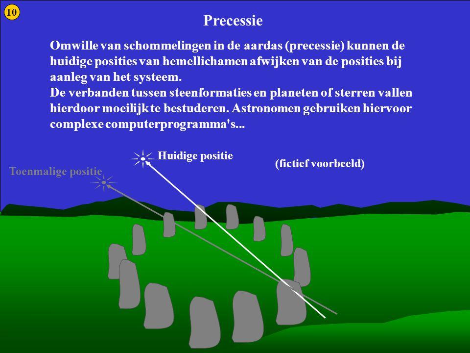 10 Precessie. Precessie 1.