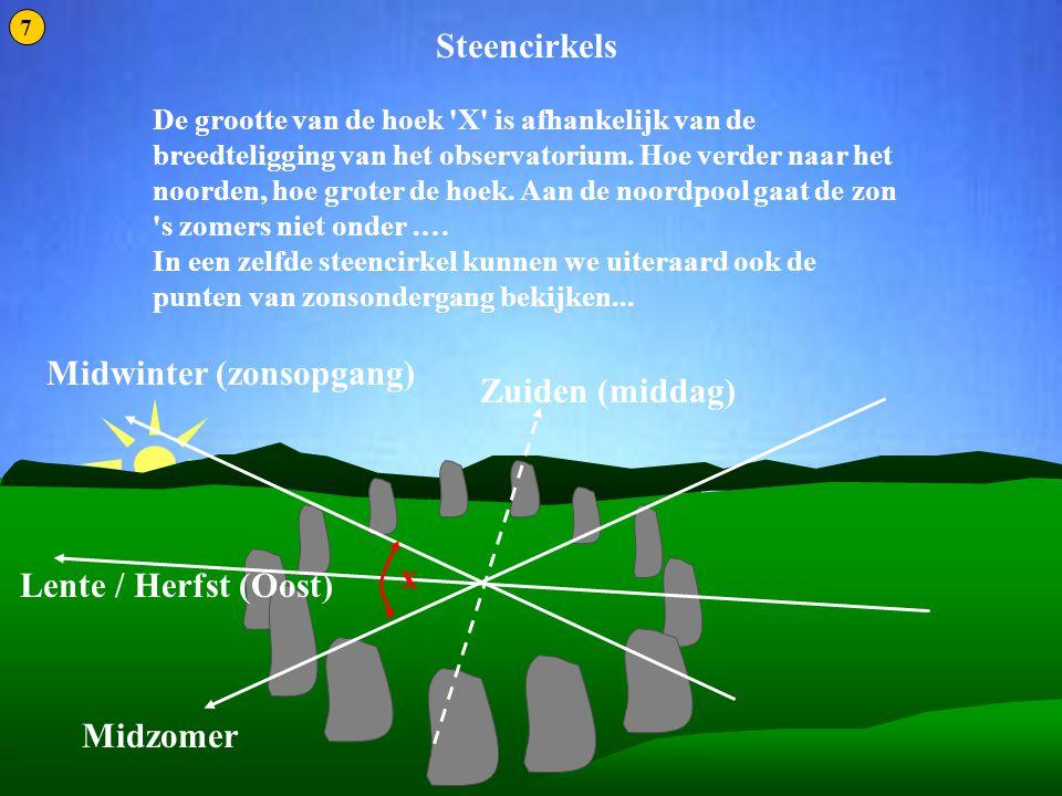Steencirkels 2 Steencirkels Midwinter (zonsopgang) Zuiden (middag) x