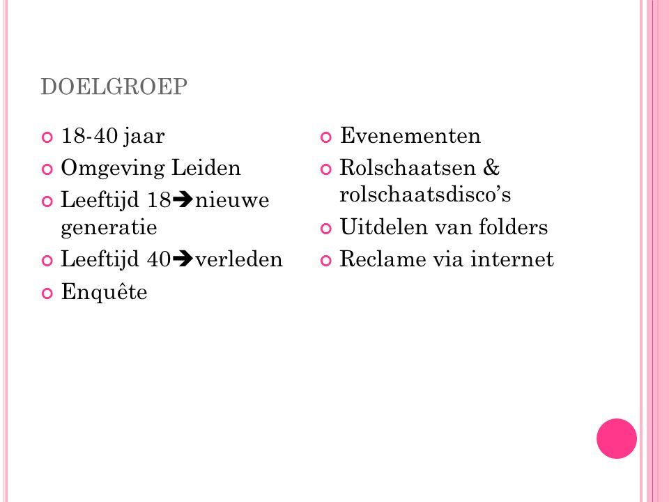 doelgroep 18-40 jaar Omgeving Leiden Leeftijd 18nieuwe generatie