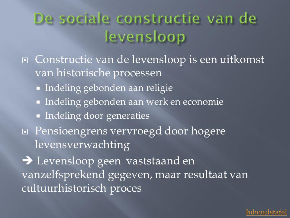 De sociale constructie van de levensloop