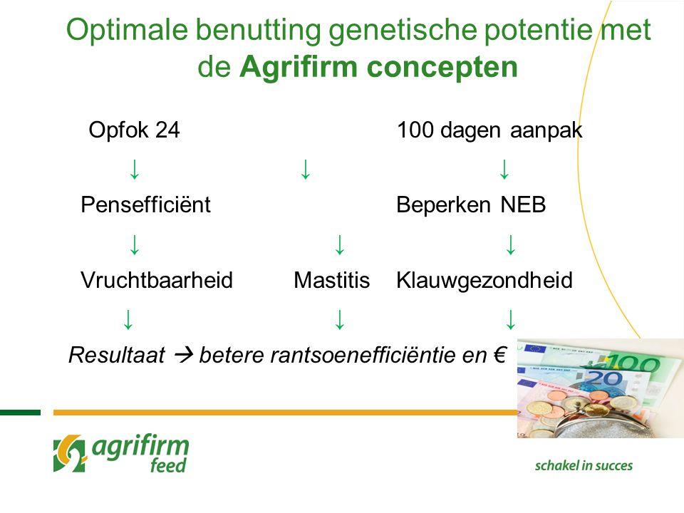 Optimale benutting genetische potentie met de Agrifirm concepten