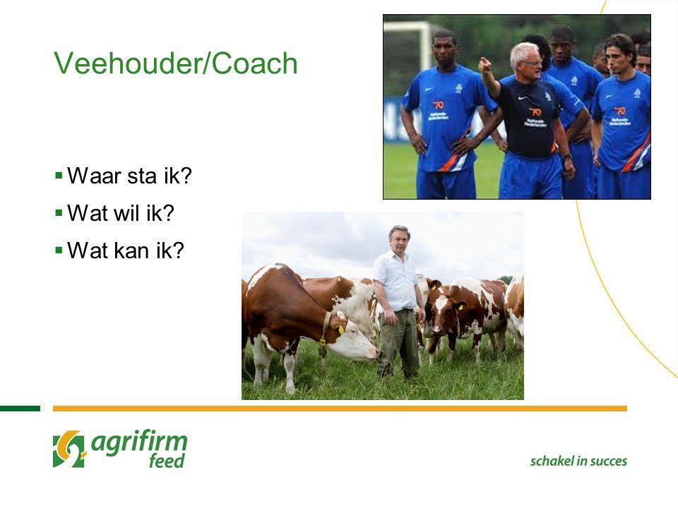 Veehouder/Coach Waar sta ik Wat wil ik Wat kan ik
