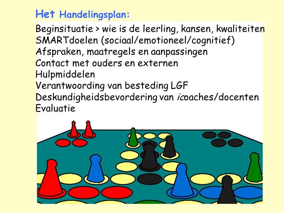 Het Handelingsplan: Beginsituatie > wie is de leerling, kansen, kwaliteiten. SMARTdoelen (sociaal/emotioneel/cognitief)