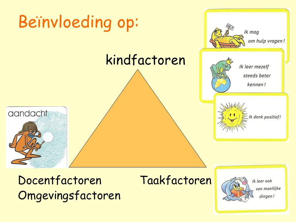 Beïnvloeding op: kindfactoren Docentfactoren Taakfactoren