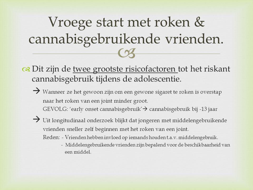Vroege start met roken & cannabisgebruikende vrienden.