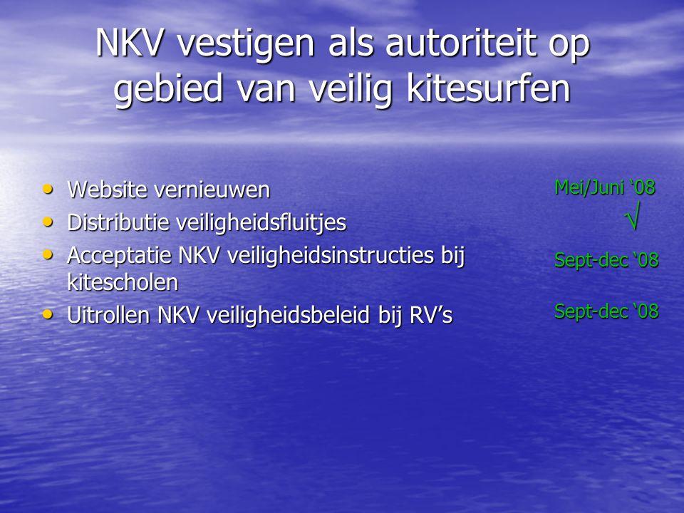 NKV vestigen als autoriteit op gebied van veilig kitesurfen